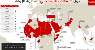 دول التحالف الإسلامي