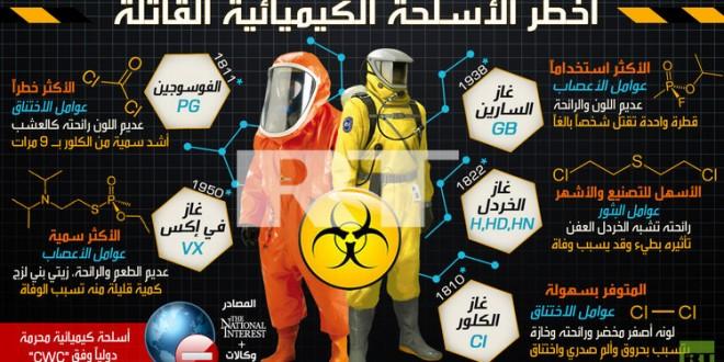 أخطر الأسلحة الكيميائية