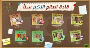 قادة العالم الاكبر سنا